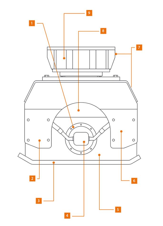 compactors-features-1